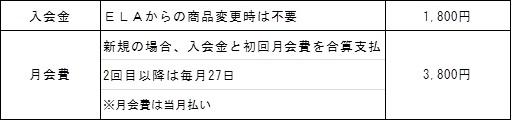 P入会金月会費.jpg