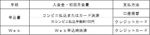P新規申込.jpg